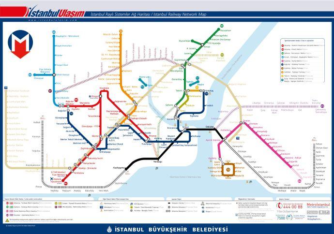 metro_estambul